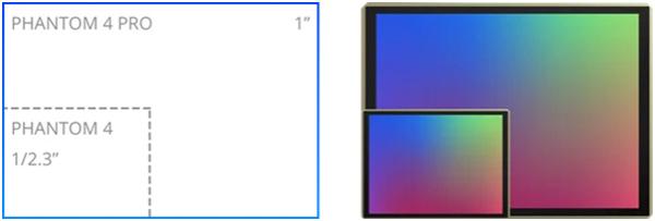 قیمت پهپاد فانتوم 4 پرو دی جی آی DJI Phantom 4 Pro V2.0