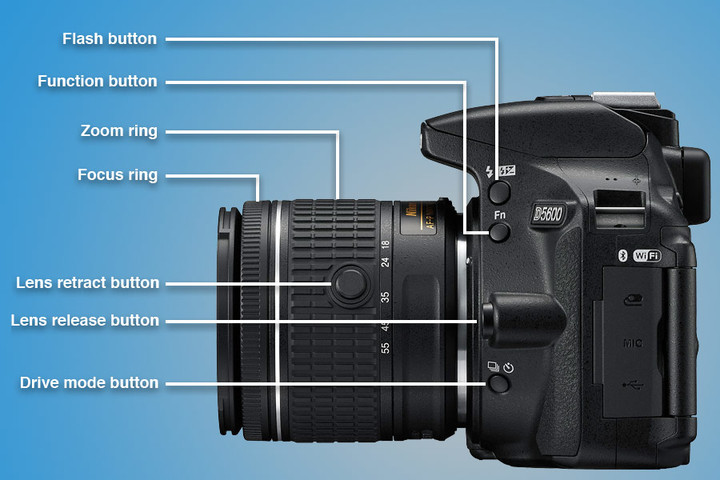 کاربرد دکمه های کناری دوربین dslr