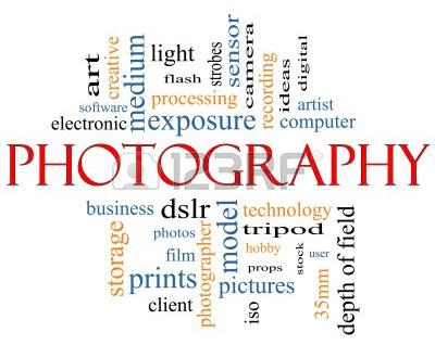 فرهنگ لغت عکاسی