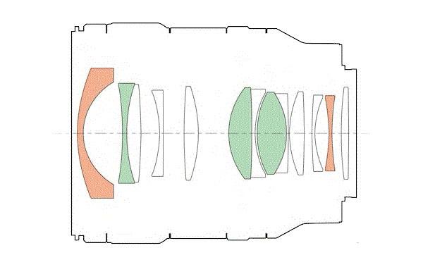 خرید لنز سونی Sony FE 24mm F1.4 GM