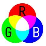.مقایسه فضاهای رنگی sRGB، ادوبی RGB و پروفوتو RGB