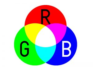مقایسه فضاهای رنگی sRGB، ادوبی RGB و پروفوتو RGB