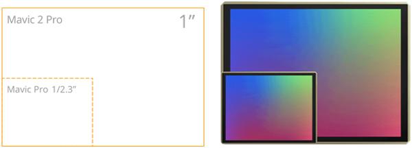 مشخصات دی جی آی مویک 2 پرو کمبو DJI Mavic 2 Pro Combo