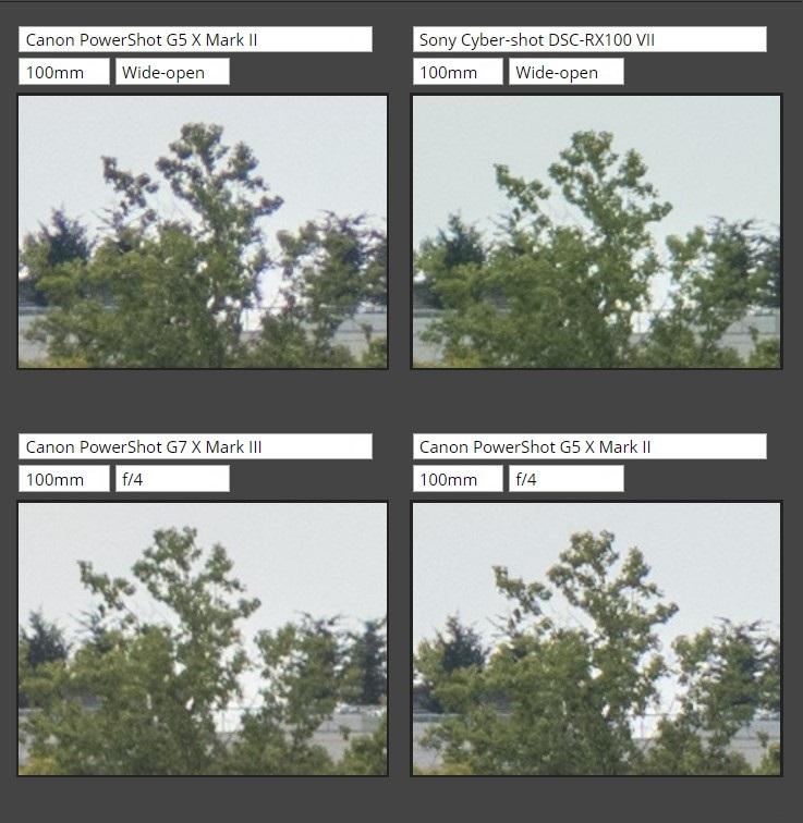 دوربین G7 X III