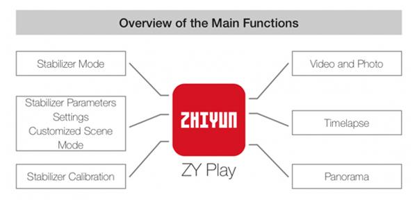 قیمت گیمبال دستی Zhiyun-Tech WEEBILL-S