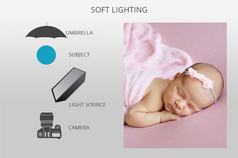 نورپردازی عکاسی از نوزاد