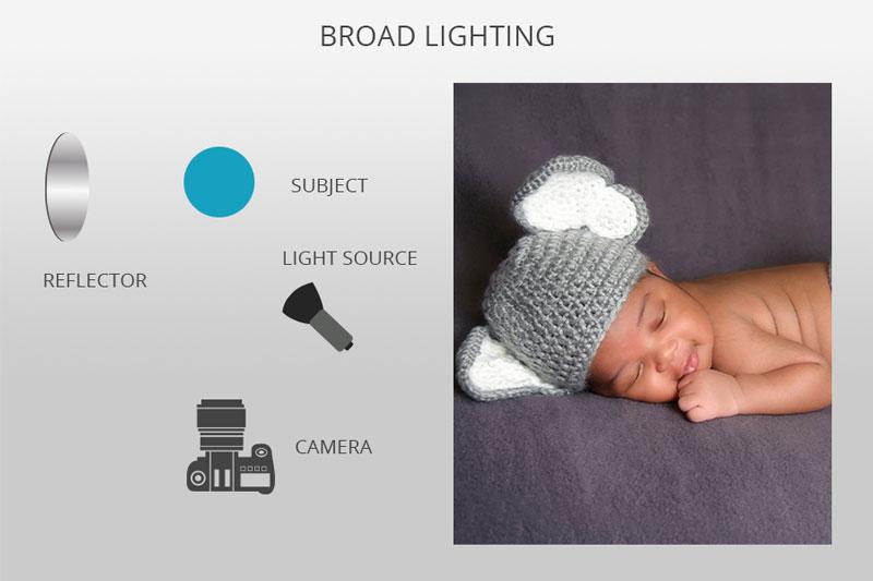 آموزش عکاسی از نوزاد