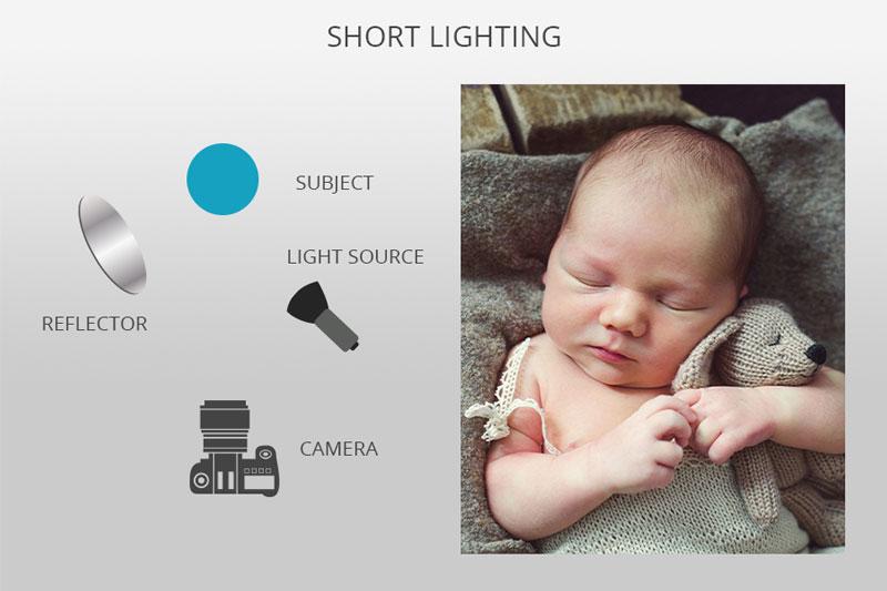 تکنیک های عکاسی از نوزاد