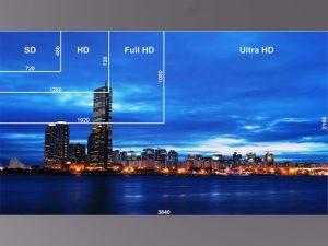 تفاوت ۴K و Full HD