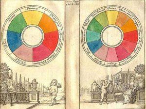 استفاده از تئوری رنگ در عکاسی