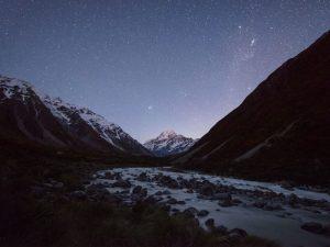 راهنمای جامع خرید لنز برای عکاسی در شب